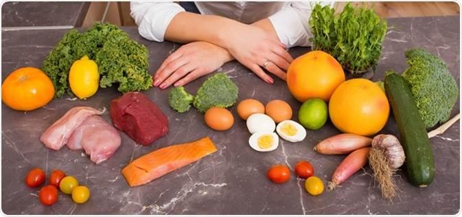 یک فهرست غذایی ساده از رژیم اتکینز